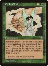 Cycle of Life, Magic, Mirage